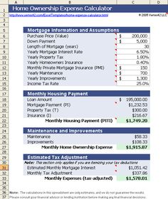 projected versus actual budget spreadsheet this spreadsheet is