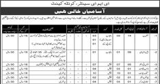 Pakistan Army EME Center Quetta Cantt Jobs 2021 Application Form. The post Pakistan Army EME Center Quetta Cantt Jobs 2021 Application Form Latest appeared first on Filectory