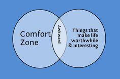confort zone - Pesquisa Google