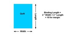 Quilter's Paradise - The Leader in Cutting and Kitting Services for the Quilting Market - Binding Calculator