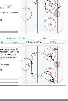 Hockey Drills, Hockey Training, Sticks, Coaching, Ice, Play, Future, Fitness, Training
