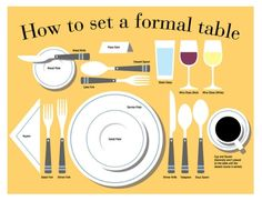 How to Set a Formal Table Print | A chore no more, setting the table is as easy and colorful as this art print.