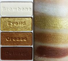 """Wet n Wild Color Icon Eyeshadow Palette """"Walking the Red Carpet"""" Spring Collection Swatches"""