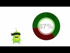 Love the new @ClassDojo video - to introduce students to the program.  Adorable!!!