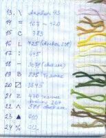 ru / ble-k - Альбом Cross Stitch, Bullet Journal, Gallery, Cross Stitch Boards, Punto De Cruz, Roof Rack, Seed Stitch, Cross Stitches, Crossstitch