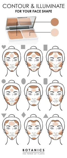 Contouring may seem scary for amateurs, but it doesn't have to be. This chart easily explains how to do it depending on the shape of your face. | 17 Charts That'll Make Buying Makeup So Much Easier