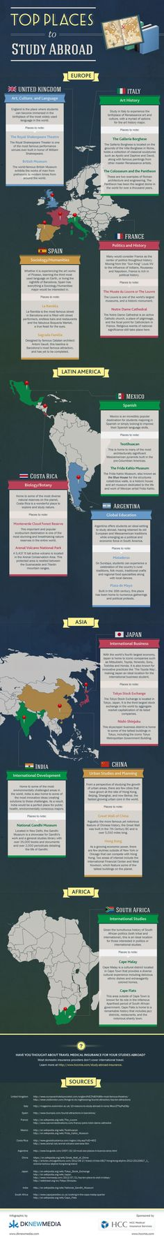 Study abroad info graphic of the top places to study abroad! #travel #studyabroad
