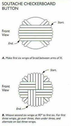 Checkerboard butt