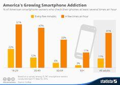 """Résultat de recherche d'images pour """"smartphone addiction"""""""