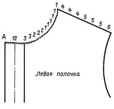 185. Результат расчета для вывязывания горловины переда