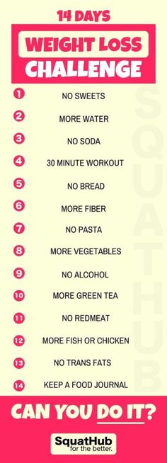 Green Smoothie Diet Weight Loss Before And After Quick Weight Loss Tips, Weight Loss Challenge, Weight Loss Program, How To Lose Weight Fast, Diet Challenge, Water Challenge, Plank Challenge, Challenge Ideas, Diet Program