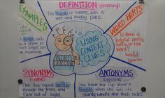 Teacher Trap: Strategies for Using Context Clues