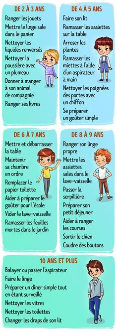 Education Positive, Baby Education, Kids And Parenting, Parenting Hacks, Self Confidence Tips, French Expressions, Social Emotional Learning, Baby Wraps, Baby Games