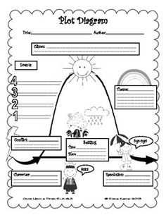 "Graphic organizer plot diagram - Scaling up a ""hill"" is much more entertaining than filling in a pyramid or triangle with story elements. Try it--it's FREE!"