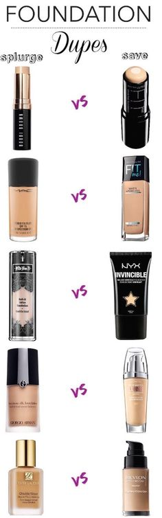 Foundation dupes!! Because come to find out, the 30 dollar foundation I bought is not any better than Milani. Jus sayin.