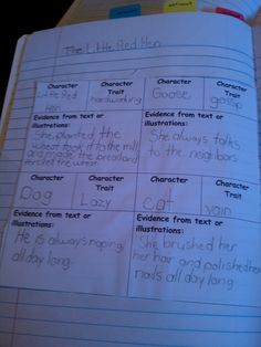 Interactive notebook idea for reading: character, character trait, evidence etc.