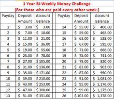 10 Money Saving Challenges To Kick Start Your New Year