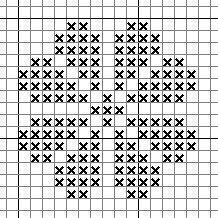 Free cross stitch sampler motifs added weekly for your own designs and creativity. Historical motifs traditional motifs flowers animals birds symbols and more. Cross Stitch Borders, Simple Cross Stitch, Cross Stitch Samplers, Cross Stitch Charts, Cross Stitch Designs, Cross Stitching, Cross Stitch Embroidery, Embroidery Patterns, Cross Stitch Patterns