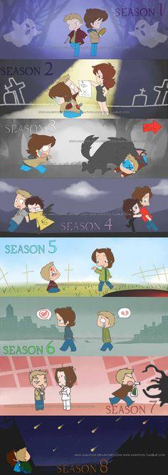 Supernatural Seasons ❤❤❤❤❤