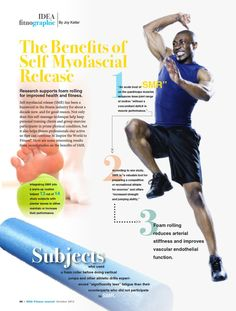 I like this The Benefits of self myofascial release