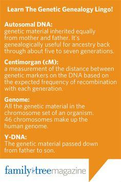 Learn the DNA Lingo - Family Tree Magazine