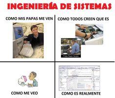 Vistas de un Ingeniero de Sistemas