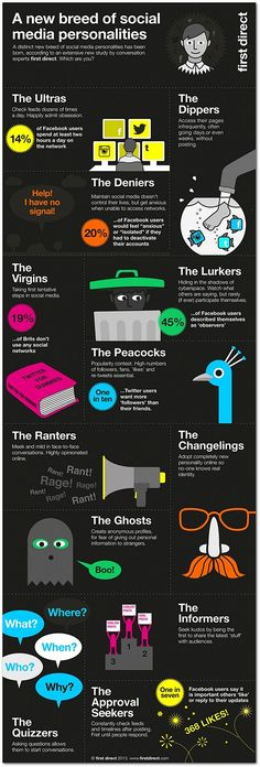 12 types of social media personalities #infographic