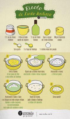 Receita ilustrada de Risoto de Limão Siciliano. Aprenda a preparar esse delicioso prato, com técnicas simples e fácil de entender. Ingredientes: arroz Arbóreo, caldo de legumes, limão siciliano, parmesão, sal,manteiga, vinho e cebola.