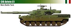 Consorzio Iveco Oto Melara (CIO) C1 Ariete Main Battle Tank