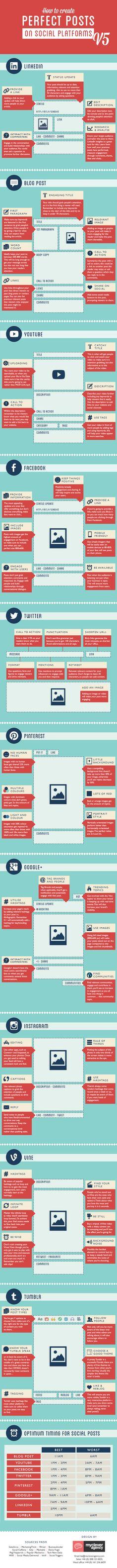 Comment créer le post parfait pour vos réseaux sociaux ? [INFOGRAPHIE] | H.M