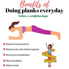 Workout Meal Plan, Gym Workout Tips, Easy Workouts, Beginner Workouts, Weight Loss Chart, Weight Loss Calculator, Fitness Tips For Women, Fitness Workout For Women, Workout For Beginners