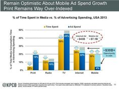 What the 'new mobile display ecosystem' means for publishers