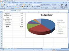 Paso a paso hacer un gráfico circular o de quesito en Excel