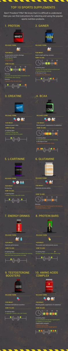 Bars? Powders? Pills? Here you can find instructions for selecting and using the popular sports nutrition products.