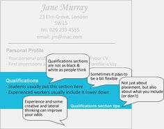 1000 Images About Cv Examples On Pinterest Cv Examples