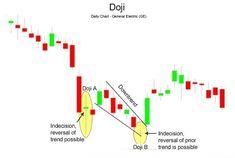 prekybos opcionais patarimai indijos akcijų rinkoje išvardytos akcijų pasirinkimo sandorių charakteristikos