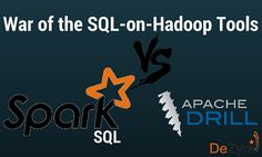 Apache Drill- Decide which SQL-on-Hadoop tool to use for your next big data project for interactive queries and faster data analytics on Hadoop Apache Spark, Data Processing, Data Analytics, Big Data, Drill, War, Drill Press, Hole Punch, Drills