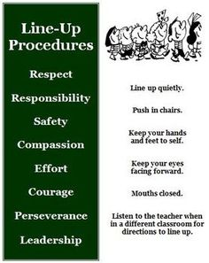 This back to school idea is to teach your students the rules and procedures that will help you maintain classroom control throughout the year. I would make up my own with bright cardboard and a picture of ants because ants move in a line Classroom Procedures, Classroom Behavior, Classroom Rules, School Classroom, Classroom Activities, Classroom Organization, Classroom Management, Classroom Ideas, Class Management
