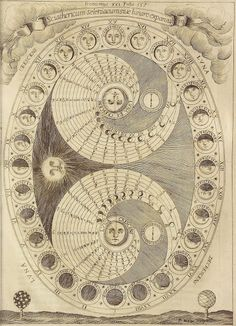 ARTEFACTS - antique images: Moon cycle — FREE printable art for personal use only