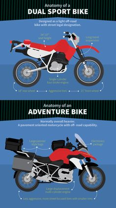 Dual Sport Motorcyle of Adventure Motorcycle Source by Moto Enduro, Enduro Motorcycle, Motorcycle Wheels, Motorcycle Travel, Motorcycle Touring, Motorcycle Adventure, Girl Motorcycle, Motorcycle Quotes, Touring Motorcycles