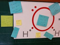 Lewis Dot Structure Gallery Walk #chemistry