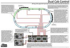 Dual-Cab-Control.jpg (1409×962)