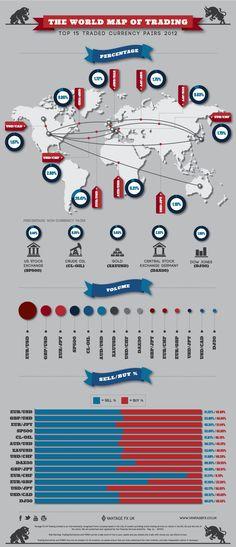Top Traded #Forex Pairs of 2012 Wooww... https://twitter.com/CariUangLebih {bitcoin earn|bitcoin mining|bitcoin trading!bitcoin platform}