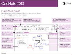 If you're new to OneNote this free guide offers useful tips to help you find your way around. Computer Help, Computer Programming, Computer Tips, Computer Technology, One Note Microsoft, Microsoft Office, Microsoft Word, Microsoft Surface, One Note Tips