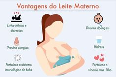 Brown Babies, Secret Love, Doula, Baby Hacks, Pediatrics, Future Baby, Baby Care, Instagram Feed, Breastfeeding