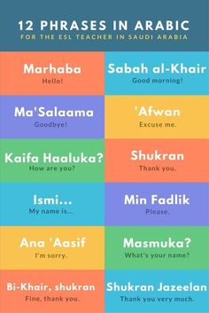 12 Useful phrases for English teachers in Saudi Arabia or any Arabic speaking country. Arabic Phrases, French Phrases, Arabic Words, Urdu Words, Speak Arabic, Spoken Arabic, Learn Arabic Online, Learn Arabic Alphabet, Arabic Lessons