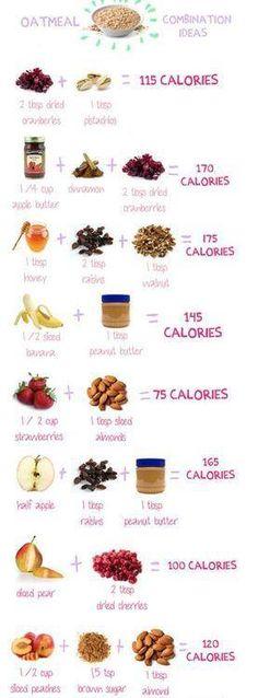 #Healthy #Oatmeal