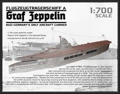 WWII German Aircraft Carrier Graf Zeppelin Free Ship Paper Model Download