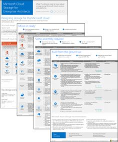 Updated Microsoft Cloud Storage for Enterprise Architects poster – Cloud Adoption Advisory Board (CAAB)