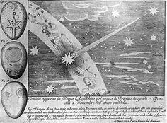 Comet passing through Virgo. 1630